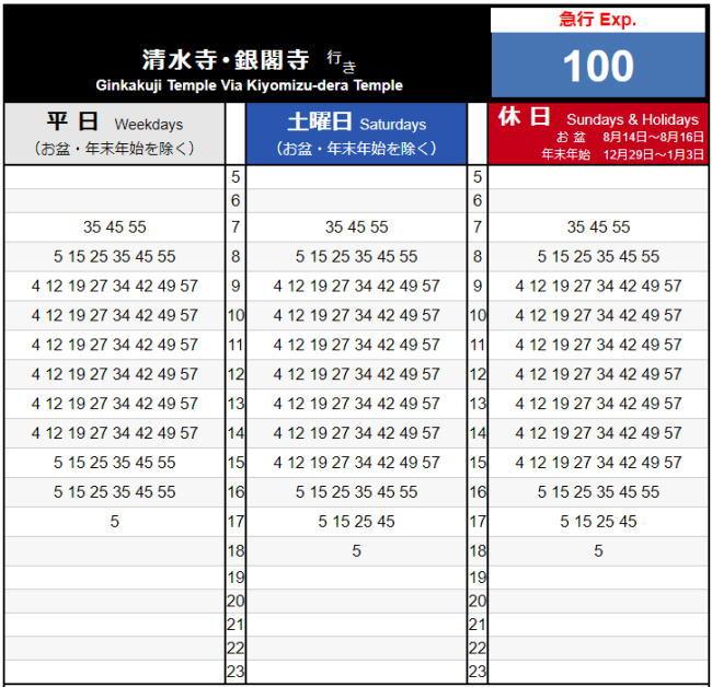 市バス時刻表