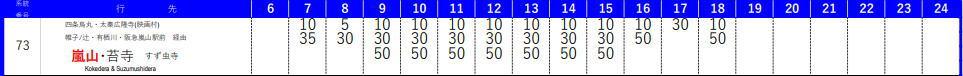 バス時刻表(土曜)
