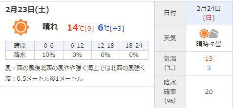名古屋の天気予報