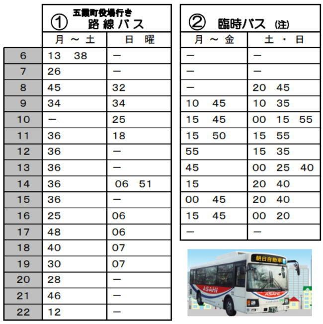 幸手権現堂桜堤のバス時刻表