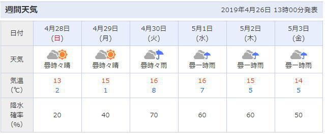 角館町周辺の天気予報