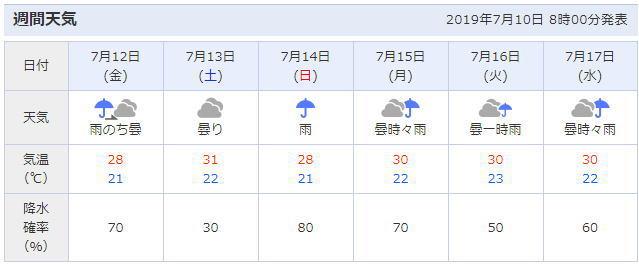 三重県伊勢市の天気予報