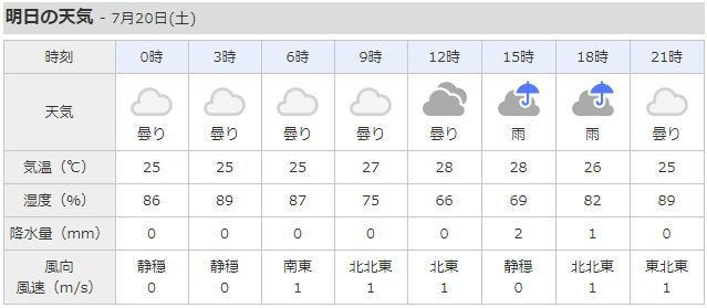 東京都足立区の天気予報