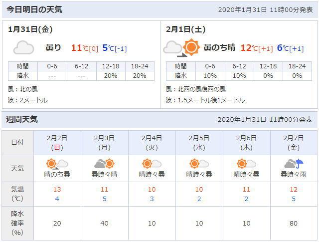長崎 県 の 天気 予報